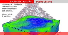 piramide-kukulcan-sobre-cenote